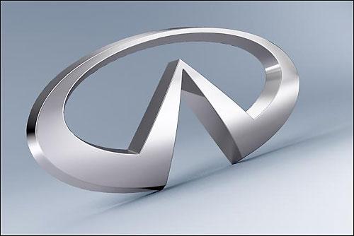 Значение и история логотипа Infiniti